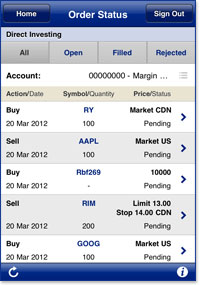 Binary options rbc