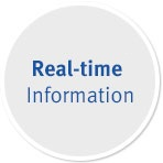 Real-time1 Information