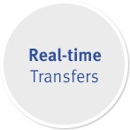Real-time Transfer
